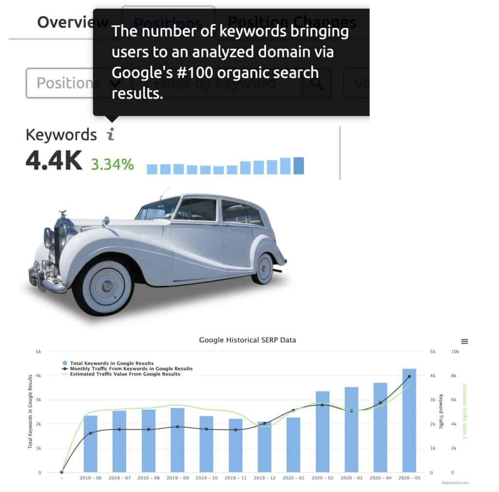 drive traffic to your website | LL
